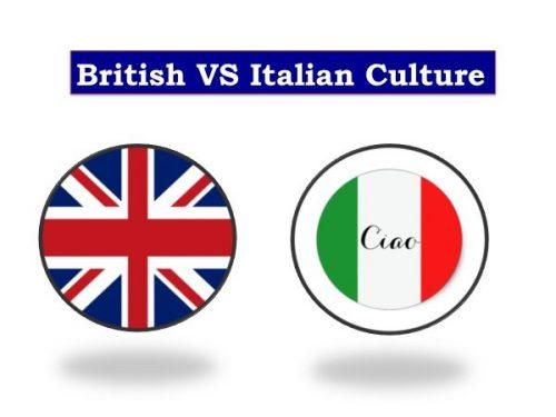 Cultural values dimensions: a study case – British VS Italian culture